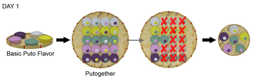Putogethers Visual Aid