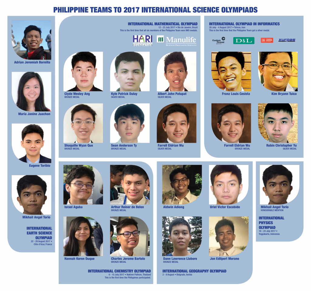 Philippine Teams to 2017 International Science Olympiads