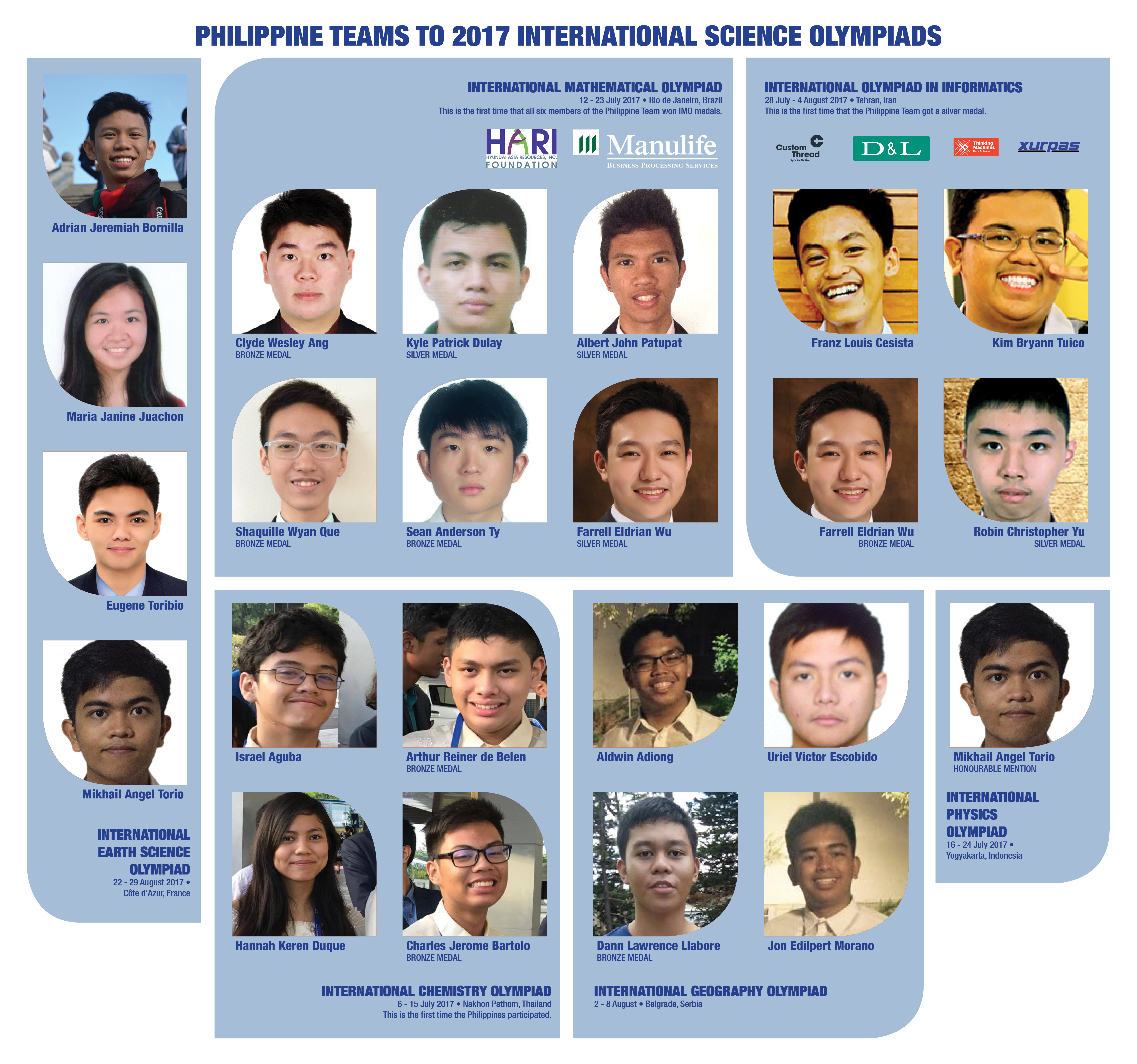 Philippine Teams to the 2017 International Science Olympiads